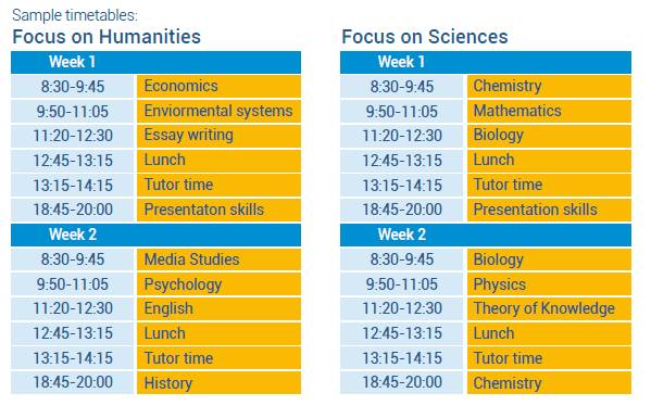 IB / A level subject choices